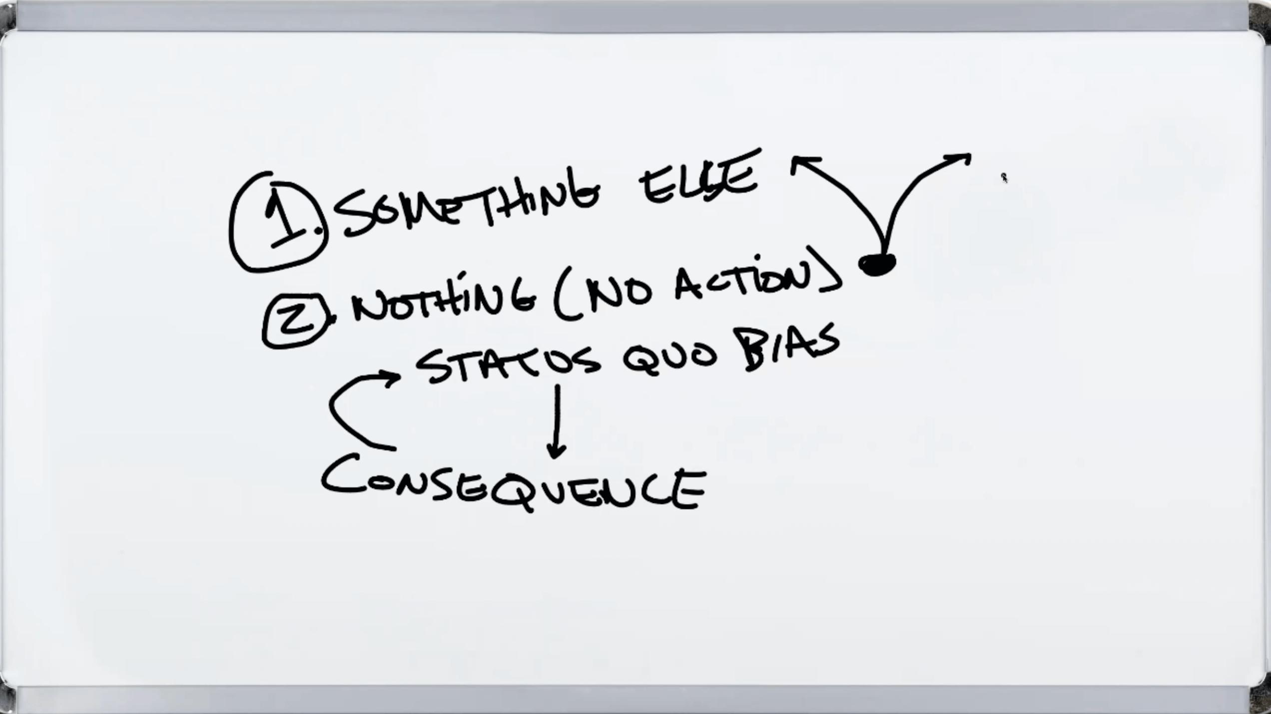 Screenshot from Todd Brown Marketing Training about Status Quo Bias