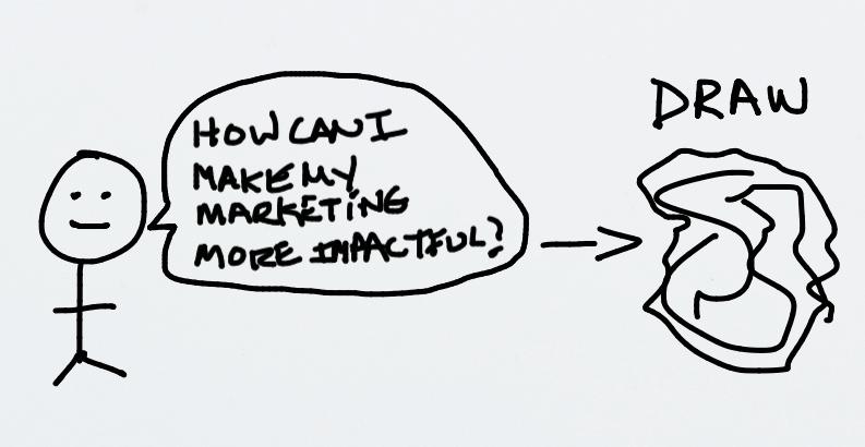 Todd Brown Marketing Drawing